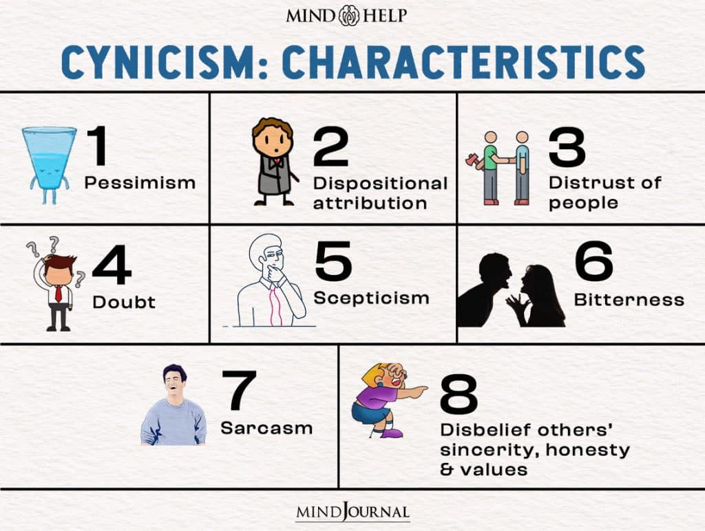 cynicism characteristics