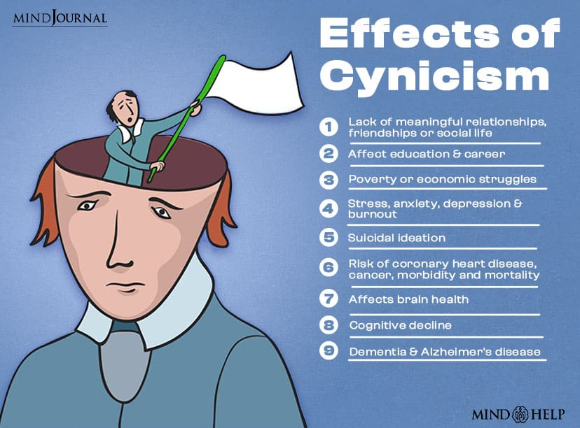 effects of cynicism