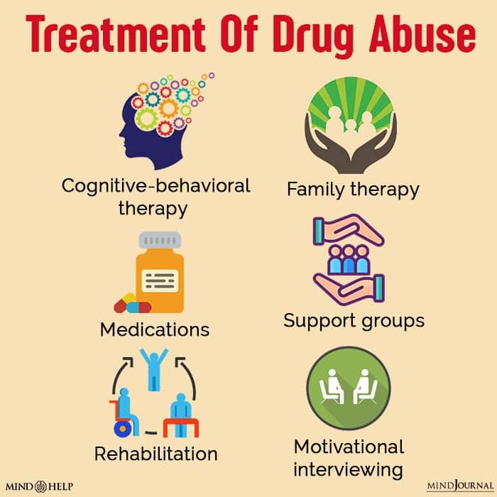 Treatment Of Drug Abuse