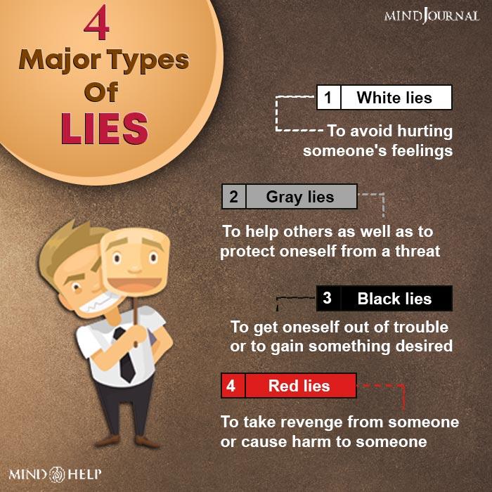 Types Of Lying