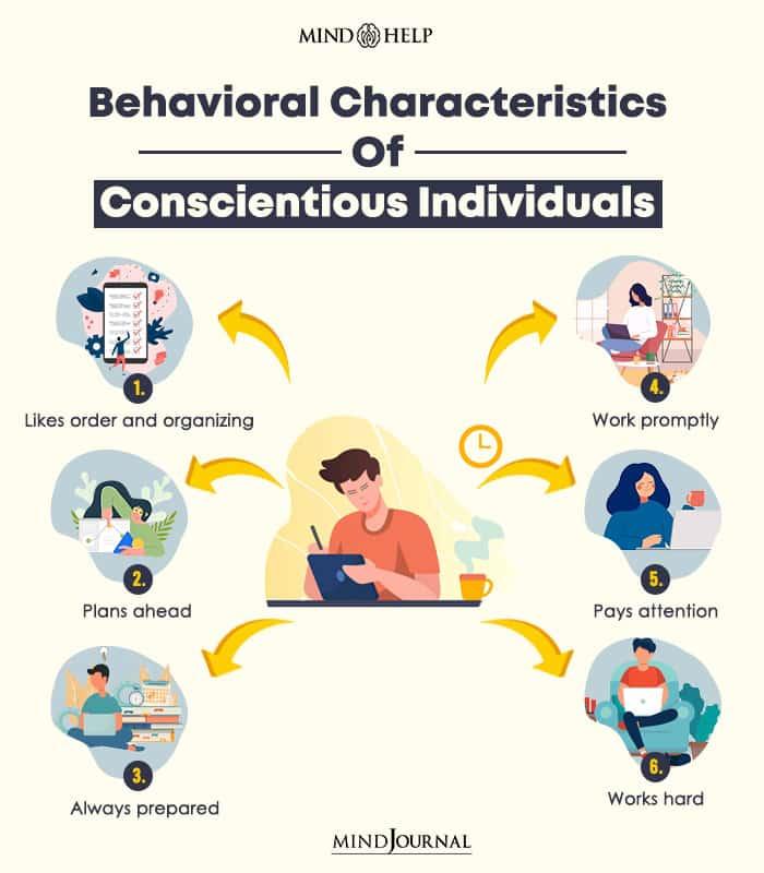 Behavioral Characteristics Of Conscientious Individuals