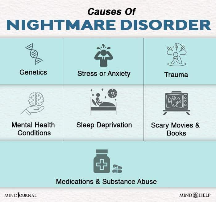 Understanding The Causes Of Nightmare Disorder