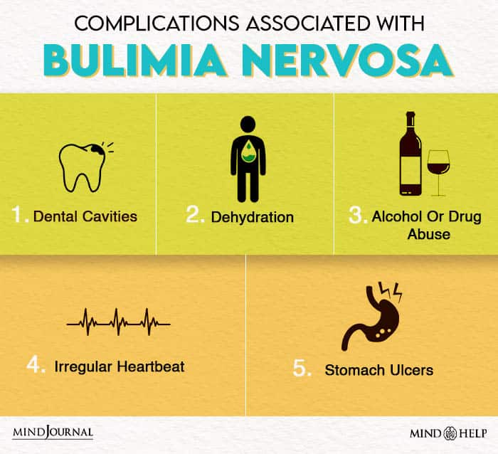 What Are The Complications?