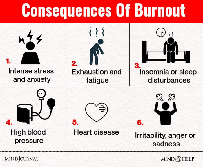 Consequences Of Burnout