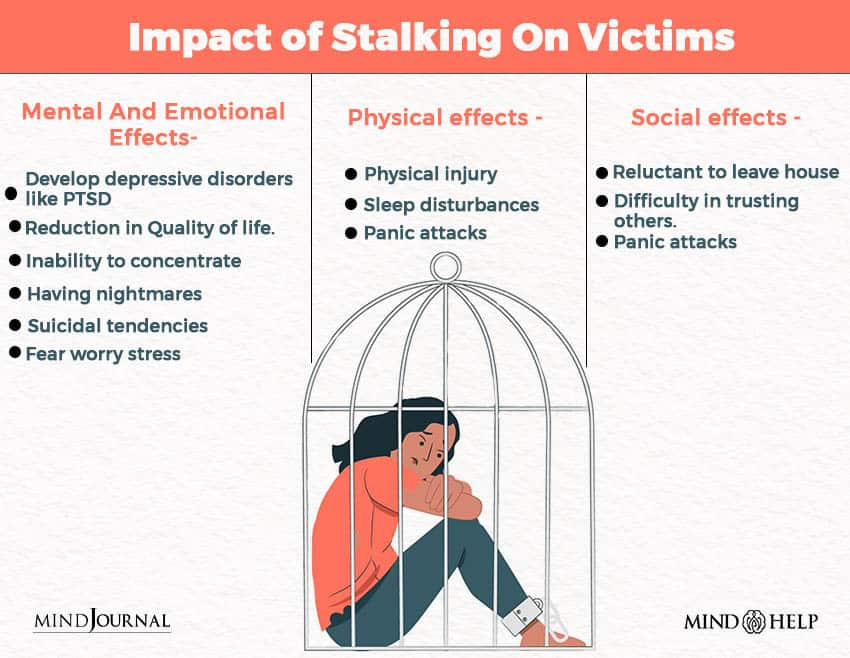Effects Of Stalking
