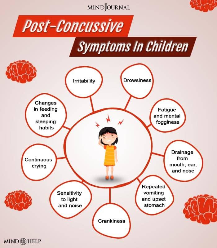 Impact Of Concussion In Children