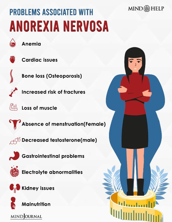 Complications For Anorexia Nervosa