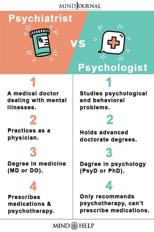 Psychiatry Vs Psychology