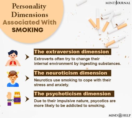 Smoking And Personality