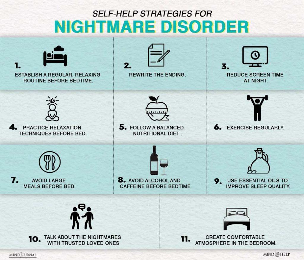 Self-Help Strategies For Nightmare Disorder