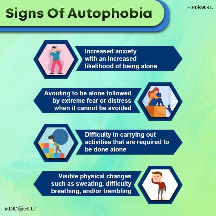 Signs Of Autophobia