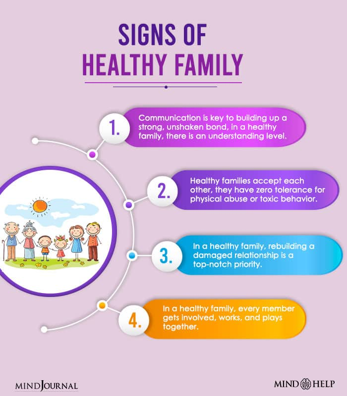 Signs of Healthy Family Dynamics