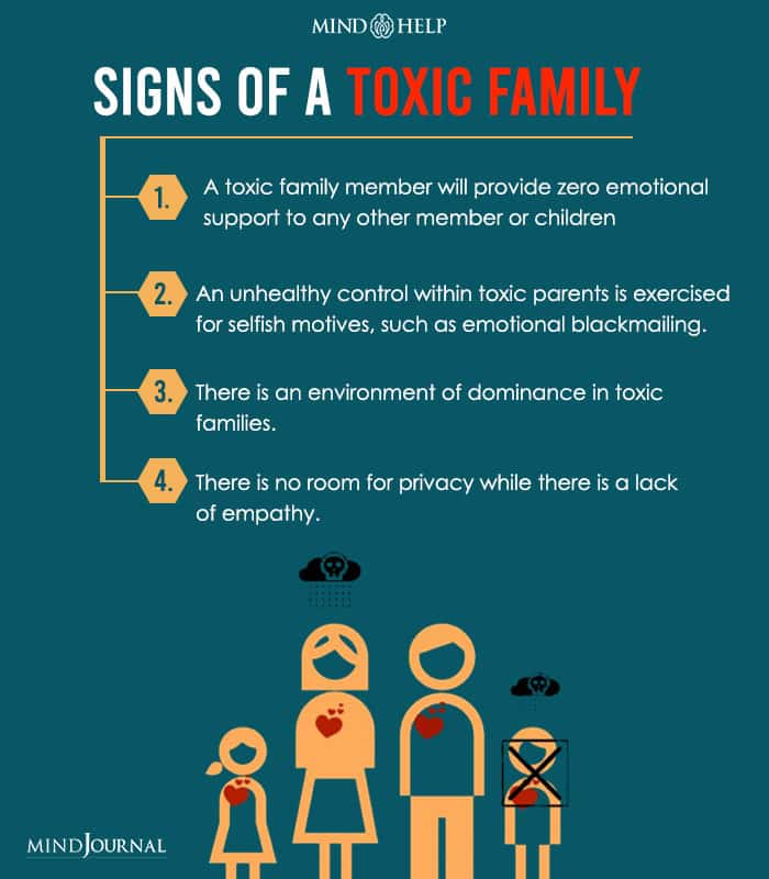 Signs of a Toxic Family