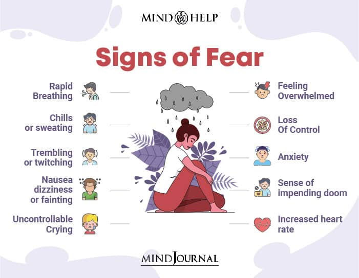 Signs And Symptoms Of Fear