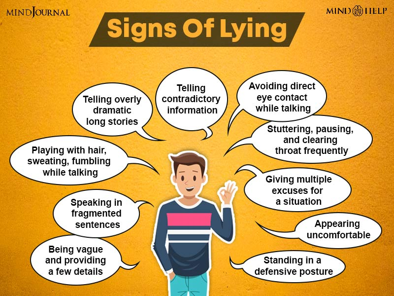 Signs Of Lying
