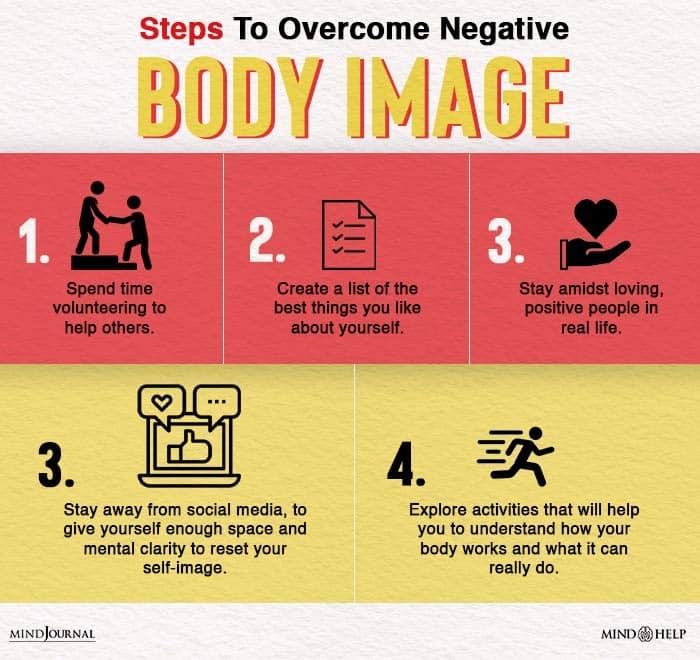 Steps To Overcome Negative Body Image