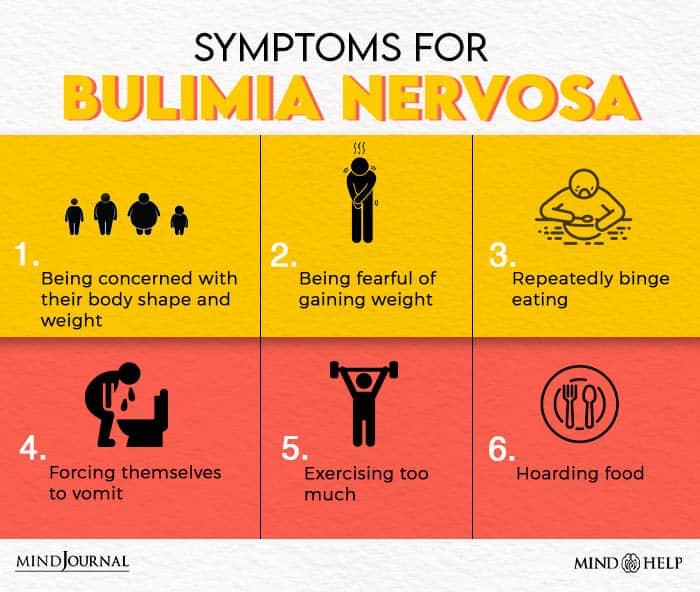 Symptoms For Bulimia Nervosa