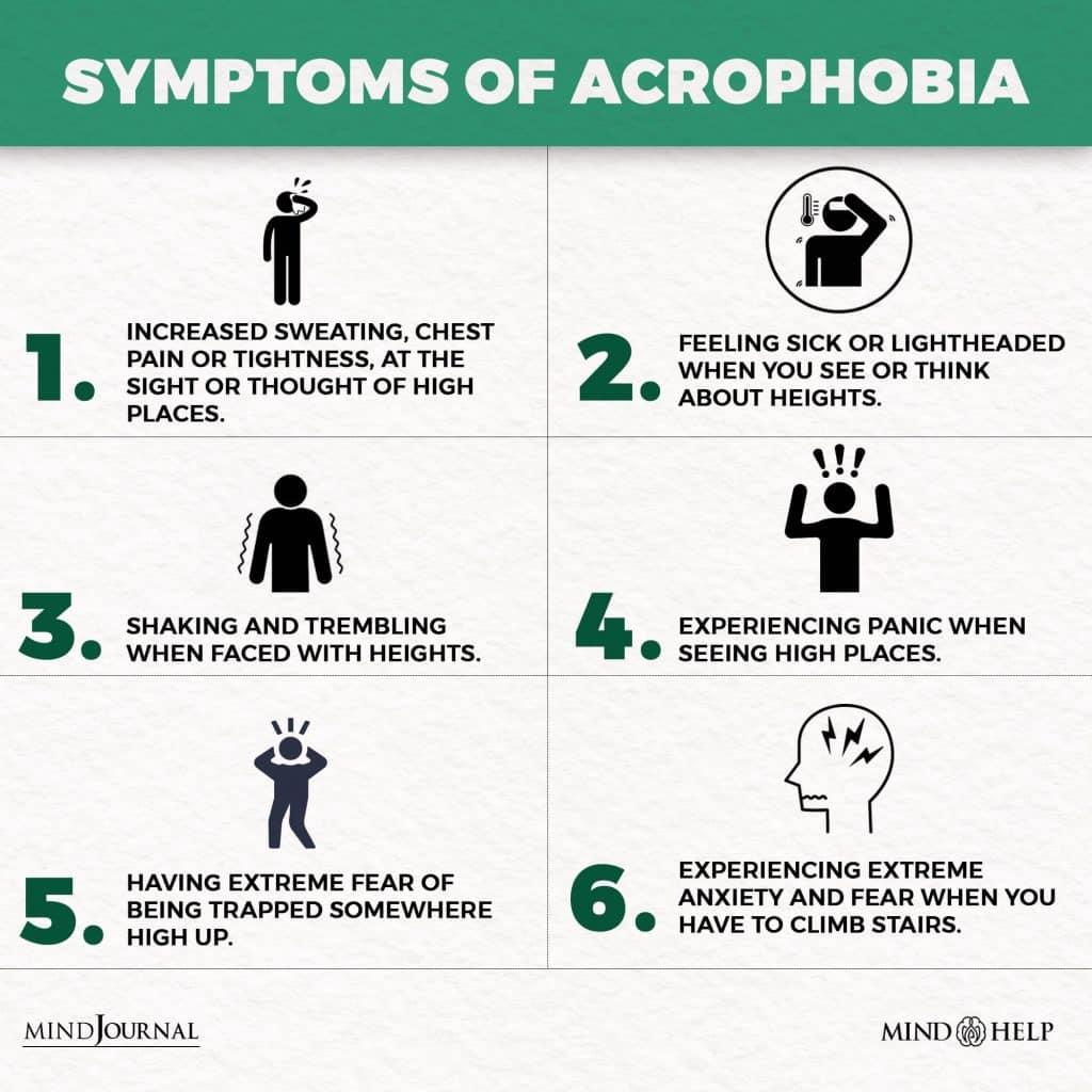 Symptoms Of Acrophobia