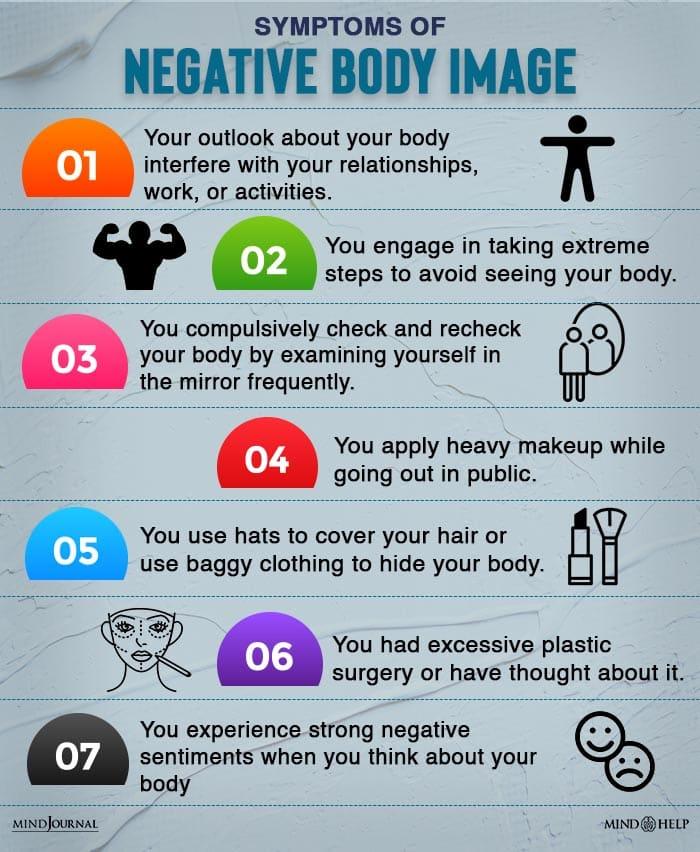 Symptoms Of Negative Body Image