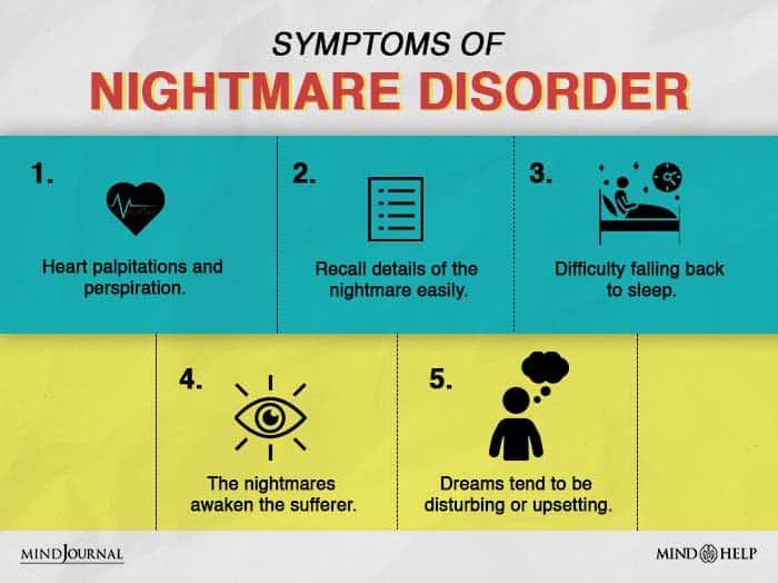Symptoms Of Nightmare Disorder