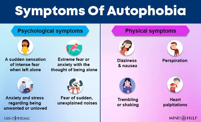 Symptoms Of Autophobia