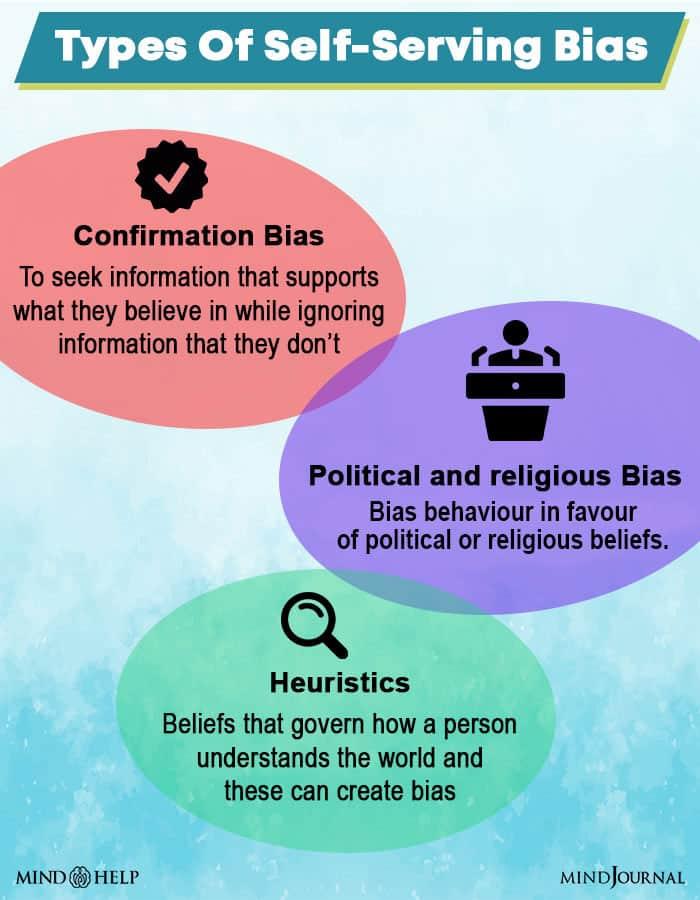 Types Of Self-Serving Bias