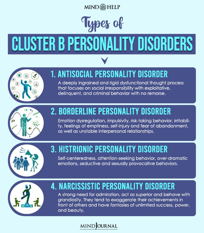 Types Of Cluster B Personality Disorders
