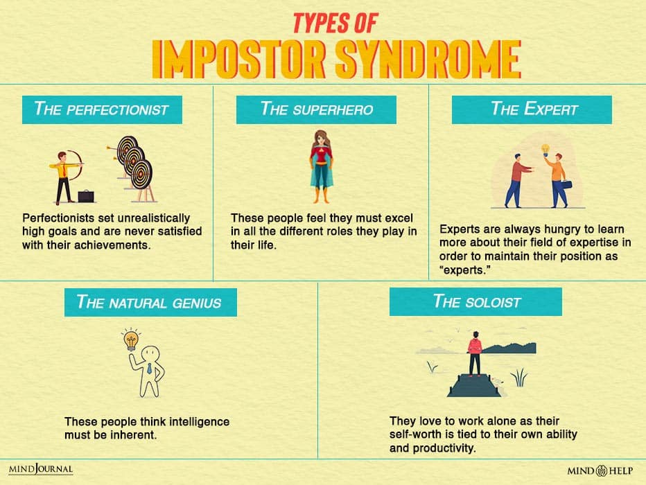 Types Of Impostor syndrome