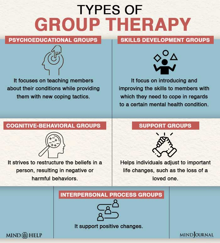 Types Of Group Therapy