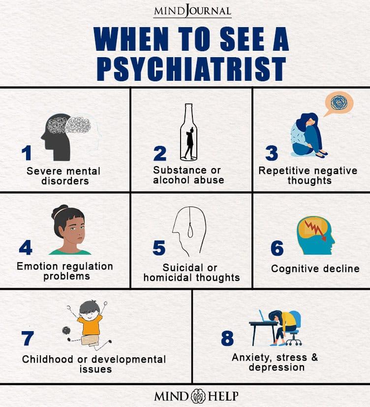 When To Seek Psychiatric Help