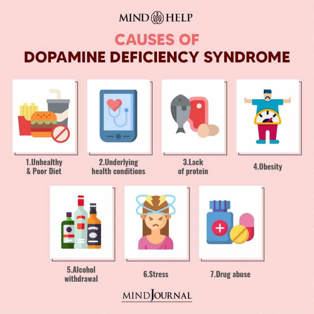 Causes Of Dopamine Deficiency Syndrome