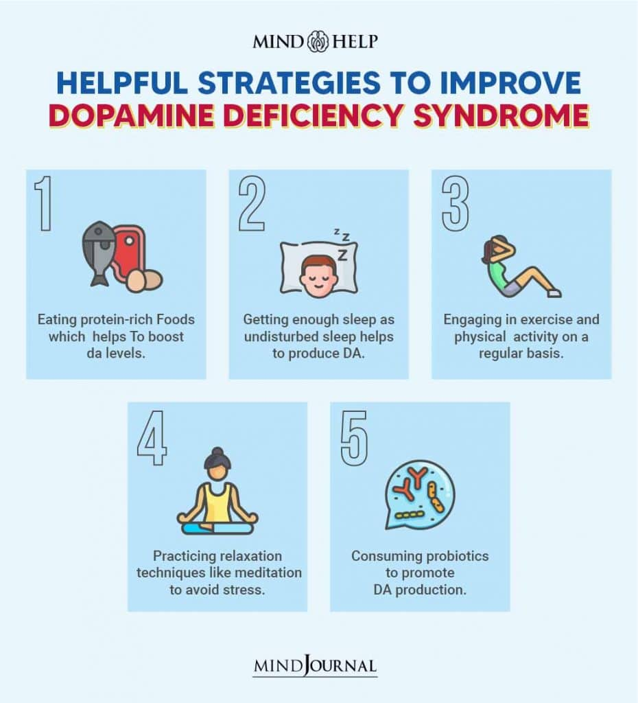 helpful strategies