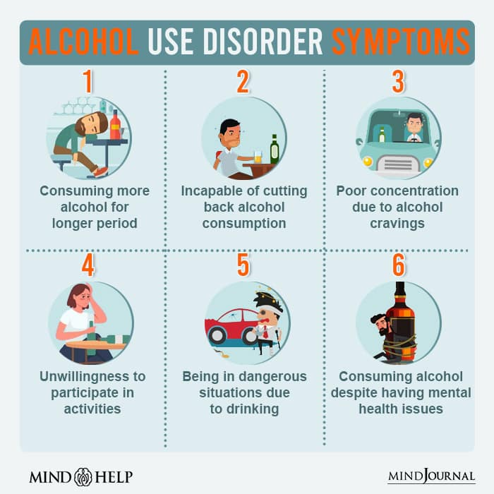 Alcohol Use Disorder (AUD)