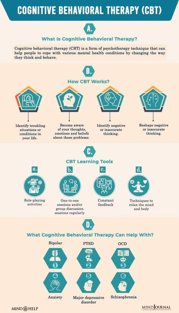 What Is Cognitive Behavioral Therapy?