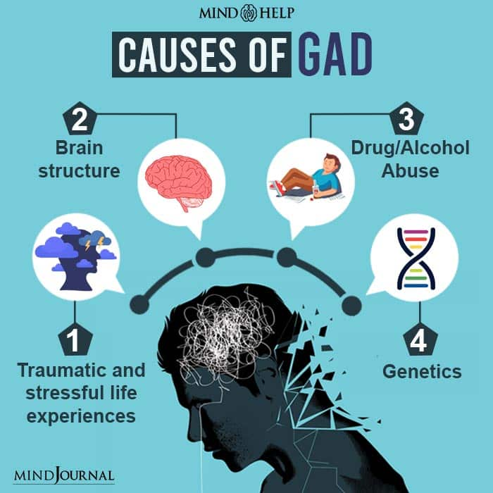 Causes Of GAD