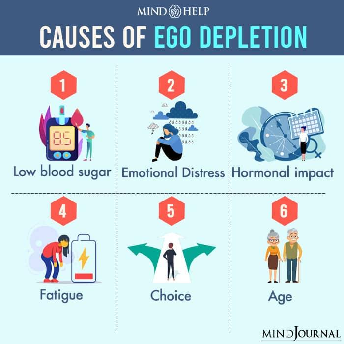 Causes Of Ego Depletion