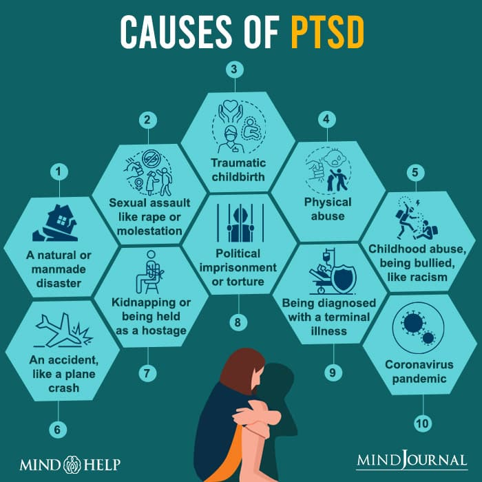 Causes Of Post Traumatic Stress Disorder