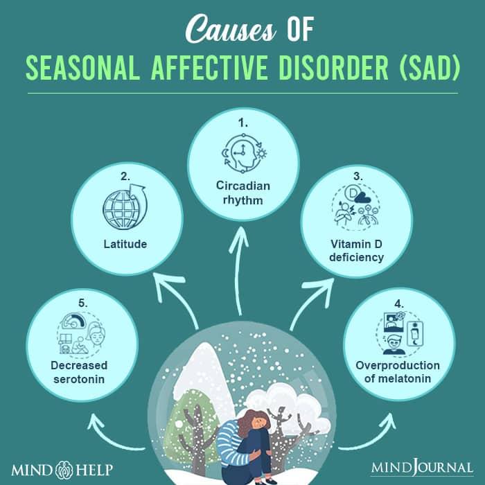 Causes Of SAD