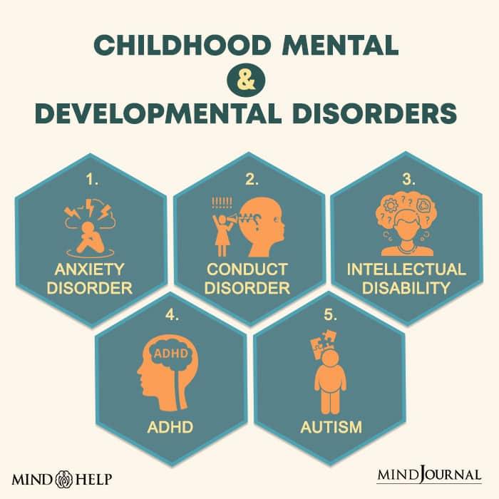 Childhood Mental And Developmental Disorders