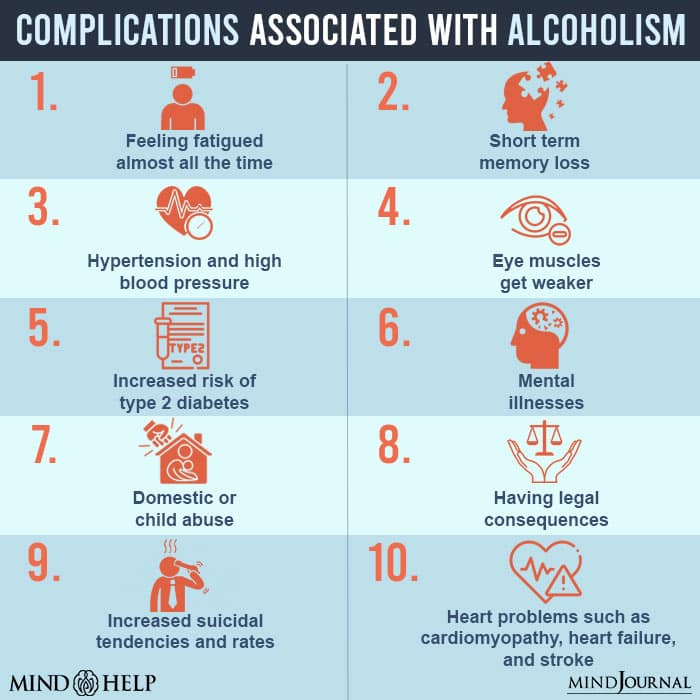 Complications Associated With Alcoholism