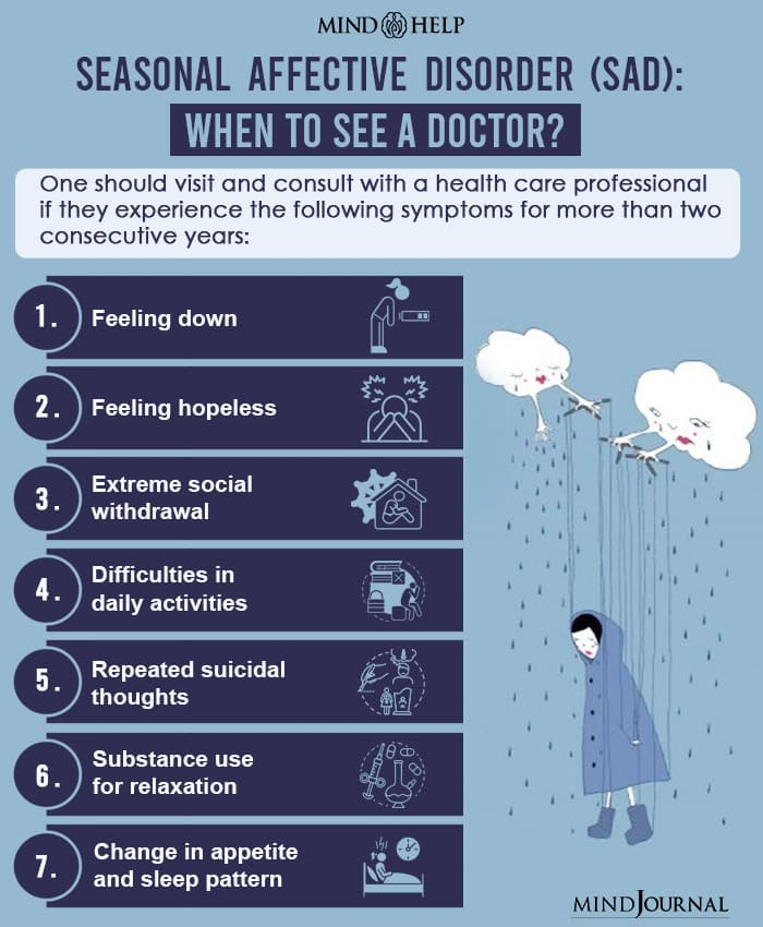 When To See A Doctor