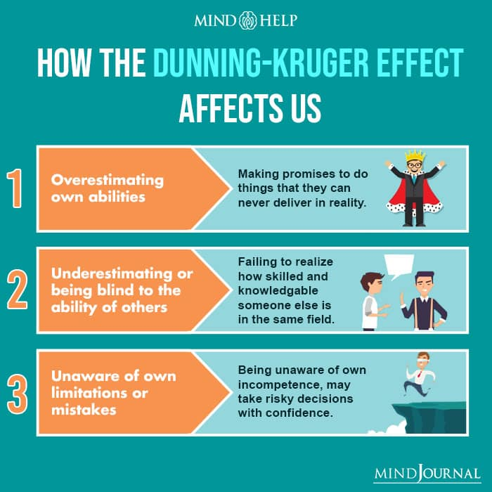 How The Dunning-Kruger Effect Affects Us