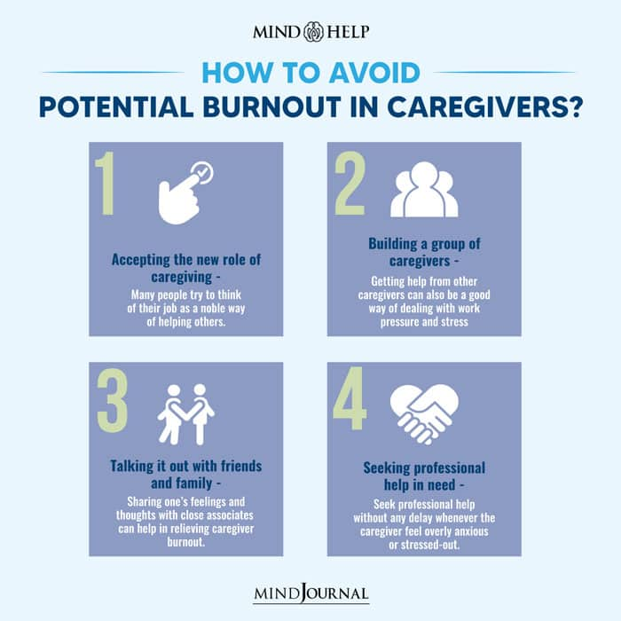 How To Avoid Potential Burnout In Caregivers?