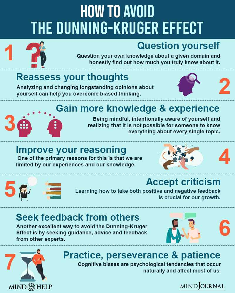 How To Avoid The Dunning-Kruger Effect