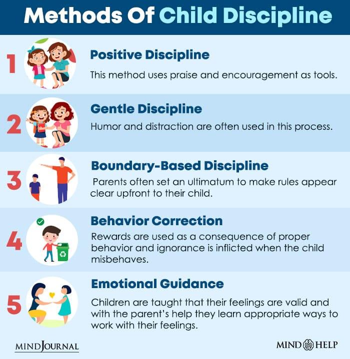 Methods Of Child Discipline