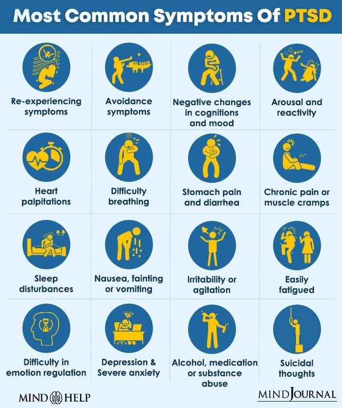 Symptoms Of Post Traumatic Stress Disorder