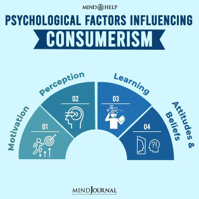 Psychological Factors Influencing Consumerism