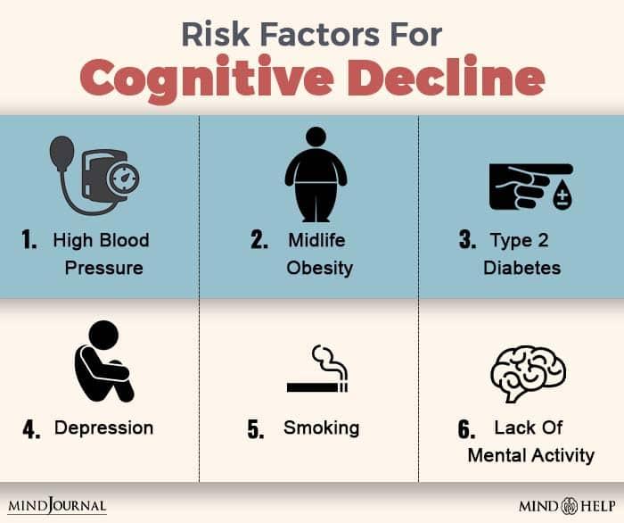 Risk Factors For Cognitive Decline