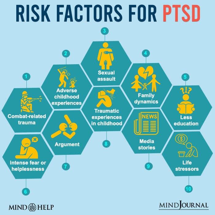 Risk Factors For PTSD