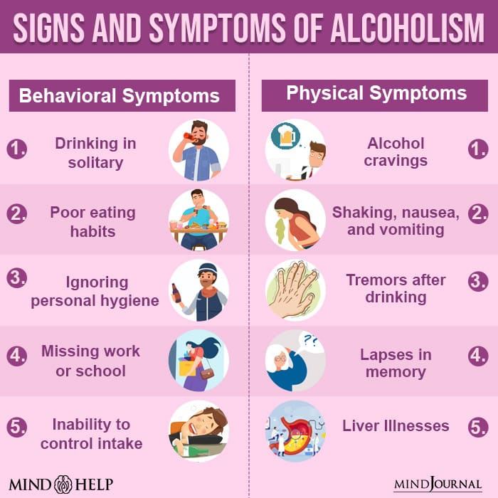 Signs And Symptoms Of Alcoholism